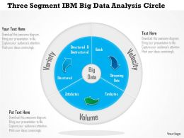 Three Segment Ibm Big Data Analysis Circle Ppt Slides