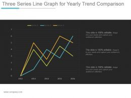 Three Series Line Graph For Yearly Trend Comparison Ppt Background Images