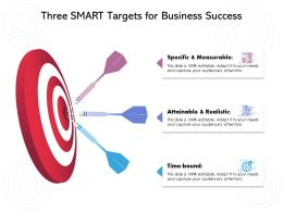 Three SMART Targets For Business Success