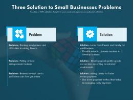 Three Solution To Small Businesses Problems