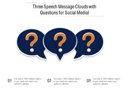 Three Speech Message Clouds With Questions For Social Medial