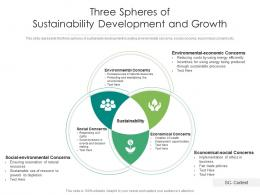 Three Spheres Of Sustainability Development And Growth