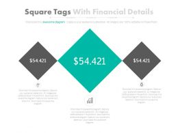 Three Square Tags With Financial Details Powerpoint Slides