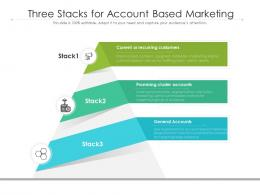 Three Stacks For Account Based Marketing
