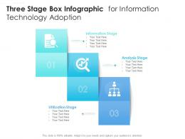 Three Stage Box Infographic For Information Technology Adoption