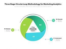 Three Stage Circular Loop Methodology For Marketing Analytics