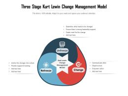 Three Stage Kurt Lewin Change Management Model