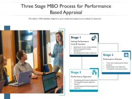 Three Stage MBO Process For Performance Based Appraisal