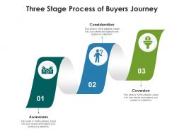 Three Stage Process Of Buyers Journey