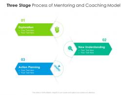 Three Stage Process Of Mentoring And Coaching Model