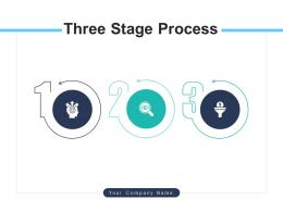 Three Stage Process Organizational Change Knowledge Sharing Development