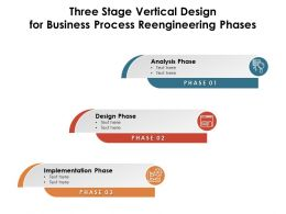 Three Stage Vertical Design For Business Process Reengineering Phases