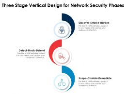 Three Stage Vertical Design For Network Security Phases