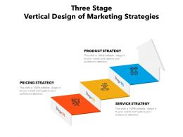 Three Stage Vertical Design Of Marketing Strategies