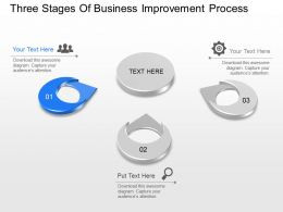 Three Staged Business Improvement Processs Diagram Powerpoint Template Slide