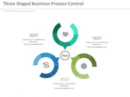 Three Staged Business Process Control Diagram Powerpoint Slides