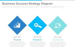 Three Staged Business Success Strategy Diagram Powerpoint Slides