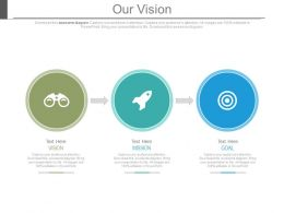 Three Staged Business Vision And Mission Diagram Powerpoint Slides