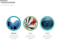 three_staged_business_vision_diagram_powerpoint_slides_Slide01