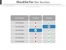 Three Staged Checklist For Our Services Powerpoint Slides