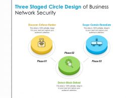 Three Staged Circle Design Of Business Network Security