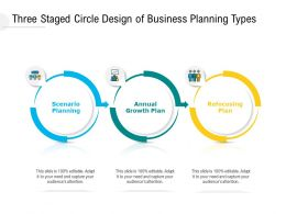 Three Staged Circle Design Of Business Planning Types