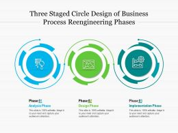 Three Staged Circle Design Of Business Process Reengineering Phases