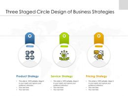 Three Staged Circle Design Of Business Strategies