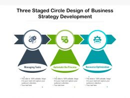 Three Staged Circle Design Of Business Strategy Development