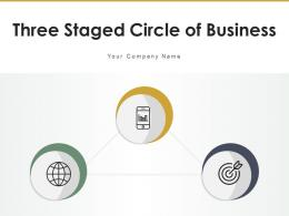 Three Staged Circle Of Business Resources Planning Development Evaluation Strategy