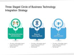 Three Staged Circle Of Business Technology Integration Strategy