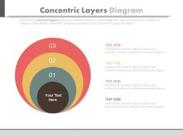 Three Staged Concentric Layers Diagram Flat Powerpoint Design