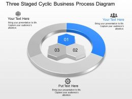 Three Staged Cyclic Business Process Diagram Powerpoint Template Slide