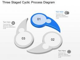 Three Staged Cyclic Process Diagram Powerpoint Template Slide