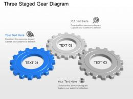 Three Staged Gear Diagram Powerpoint Template Slide