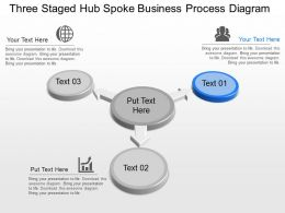 Three Staged Hub Spoke Business Process Diagram Powerpoint Template Slide