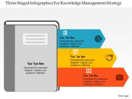 Three Staged Infographics For Knowledge Management Strategy Flat Powerpoint Design