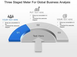 Three Staged Meter For Global Business Analysis Powerpoint Template Slide