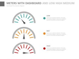 Three Staged Meters With Dashboard And Low High Medium Powerpoint Slides