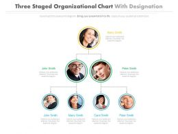 Three Staged Organizational Chart With Designation Powerpoint Slides