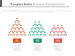 Three Staged Peoples Ratio Process Comparison Powerpoint Slides