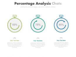 Three Staged Percentage Analysis Charts Powerpoint Slides