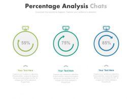 three_staged_percentage_analysis_charts_powerpoint_slides_Slide01