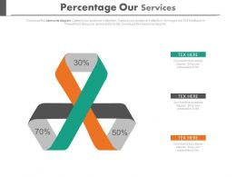 Three Staged Percentage Our Services Diagram Powerpoint Slides