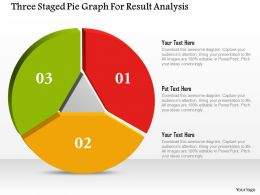 Three Staged Pie Graph For Result Analysis Powerpoint Template