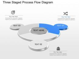 Three Staged Process Flow Diagram Powerpoint Template Slide