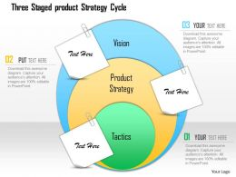 Three Staged Product Strategy Cycle Powerpoint Template