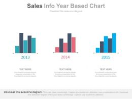 Three Staged Sales Info Year Based Chart Powerpoint Slides