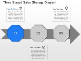 Three Staged Sales Strategy Diagram Powerpoint Template Slide