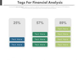 Three Staged Tags For Financial Analysis Diagram Powerpoint Slides